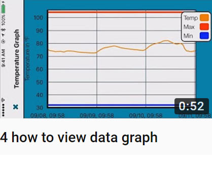 4 how to view data graph